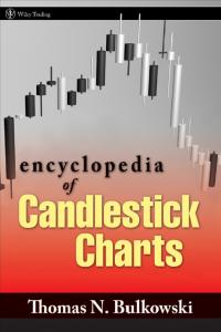 Encyclopedia of Candlestick Charts by Thomas N Bulkowski