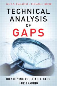Technical Analysis of Gaps Identifying Profitable Gaps for Trading